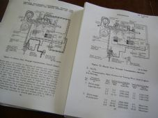 Staghound.T17E1.Transmission.Transfer case.Steering.